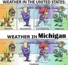 Weather in Michigan