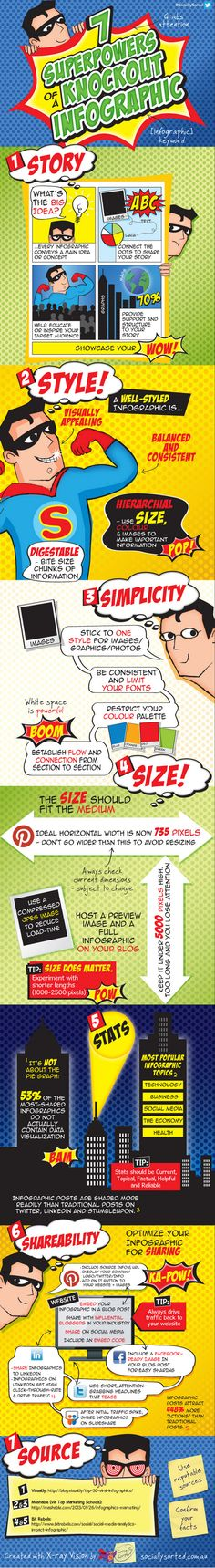 The 7 Key Elements to Creating Successful Infographics