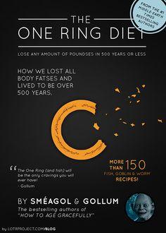 ring diet, diet book, diets, geeki stuff, geek fun