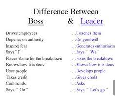 A good teacher has the characteristics of a LEADER.  Nicola Deiana and Esther Wojcicki originally shared this post on G+