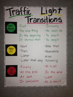 transitions words essay Learn all about transition words includes lists of transitional words and phrases, along with helpful printable worksheets.