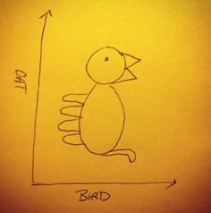 Mindblowing animal graphs