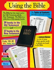 Books of the Bible Poster for Sunday School