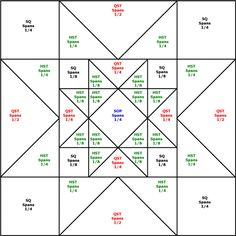 Customizable Star in a Star pattern
