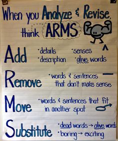 Revising written work with ARMS. Love this, so effective. We used to use this acronym at Sylvan to teach revising writing assignments. For editing, remember COPSS (capitalization, organization, punctuation, sentence structure, spelling).