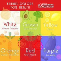 diet, weight loss, health benefits, color charts, cancer prevention, healthy foods, rainbow, colorful food, heart health