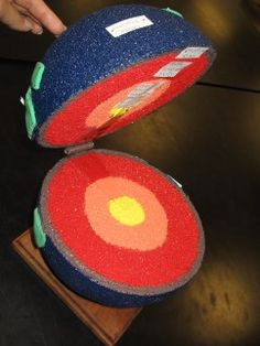Earth Model Project: Love this idea for teaching the layers of the earth. Will have to remember for the Geology book.