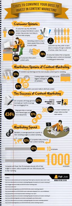 Stat to convince your boss to invest in content marketing #infographic