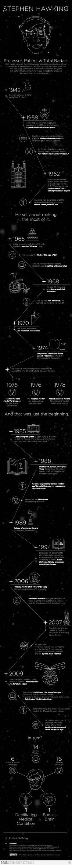 Just Stephen Hawking...
