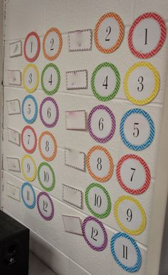 educationjourney: Math Work Stations