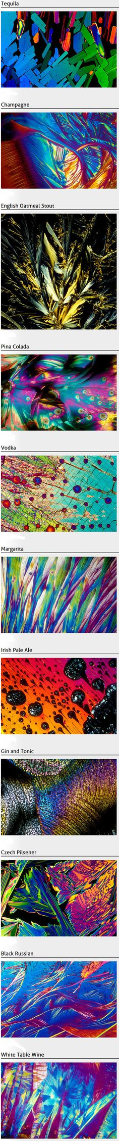 Alcohol under the microscope