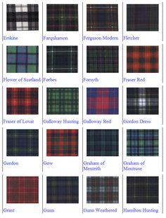 -repinned:Scottish Tartan Patterns