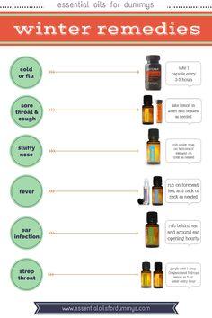 essential oils for dummys: 8 Winter Remedies You can buy these oils through my doTERRA site:  http://www.mydoterra.com/akclean/ doterra oil, keys, healthi, essential oils, holidays, natur, oil remedi, winter remedi, essenti oil