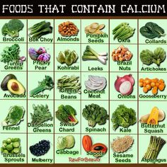 MORE foods that contain calcium ❥➥❥ Broccoli, Kale, Almonds Pumpkin seeds, ...    How many of these 30... pinned with Pinvolve