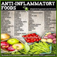 Anti-inflammatory Foods from Step in My Green World.  Food is the best medicine!  www.onedoterracommunity.com   https://www.facebook.com/#!/OneDoterraCommunity