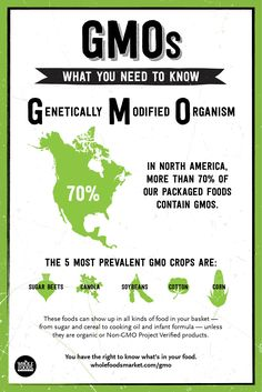 What you need to know about GMOs and how to avoid them.