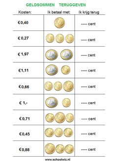 Rekenen met geld groep 3