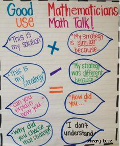 Here's a terrific anchor chart on math talk.