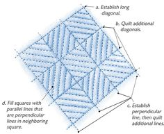 NEW Basketweave quilt pattern five oneyard cuts by QuiltLakeside