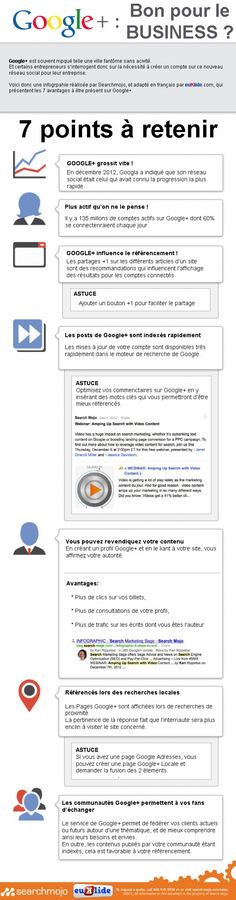 Google + : bon pour le business ?