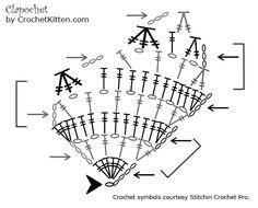 How to Read Crochet Charts ❥ 4U // hf