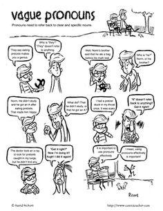 homeschool la, grammar comic, art lesson, languag idea, languag art, la languag, ela, comics, teach grammar