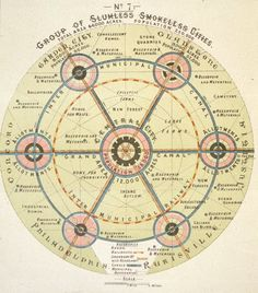 """Howard's Garden Cities. Notice the allotment for things like """"Home for Waifs"""" and """"Insane Asylum."""""""