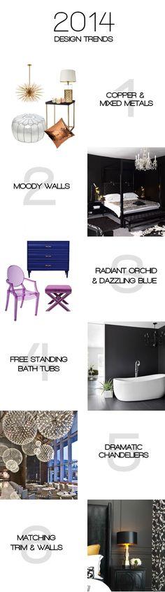 #2014 #interior design #trends