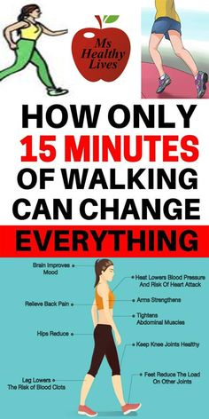 15 Minutes Of Walkin