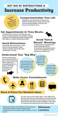 Increase your Productivity - Infographic