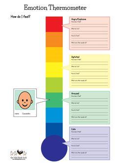 Emotion thermometer, nice self-evaluation tool.