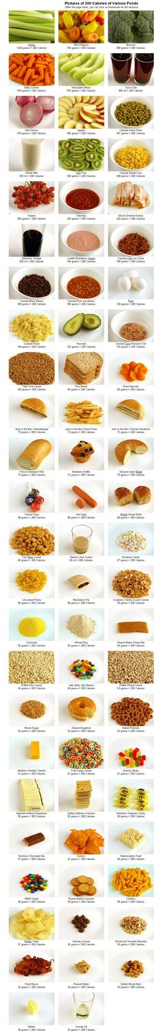 What is 200 Calories? Pretty amazing how quantity compares to quality of foods!