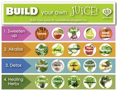 Build Your Own Juice There are three main reasons why you will want to consider incorporating vegetable juicing into your optimal health program: