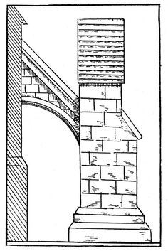 flying buttresses - Gothic architecture - acts to resist the lateral forces pushing a wall outwards
