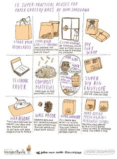 15 Super-Practical Reuses for Paper Grocery Bags « The Secret Yumiverse