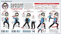 Gangnam Style Dance in 5 easy steps