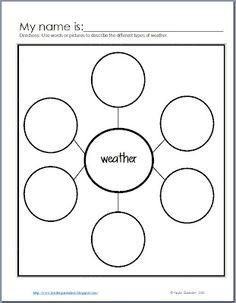 Weather Unit -- FREE Bubble Map  http://kinderqueendom.blogspot.com/