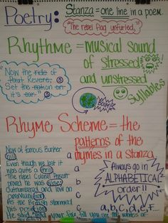 """poetry anchor chart  Please NOTE: make a correction if reproducing visual that there should not be an """"e"""" at the end of """"Rhythm"""""""