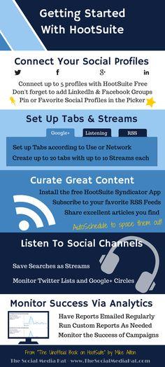 Hootsuite #infografia #infographic #socialmedia