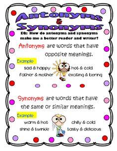 Synonym, Antonym, Homonym on Pinterest | Vocabulary Words, Worksheets ...