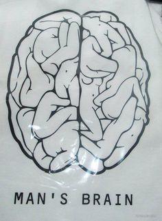 Man's brain