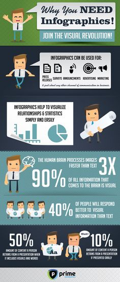 Why you need infographics, and everyone needs a few infographics in their lives.