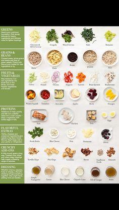 Healthy eating! Salad ideas!