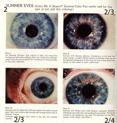 Зависимость цвета глаз таблица