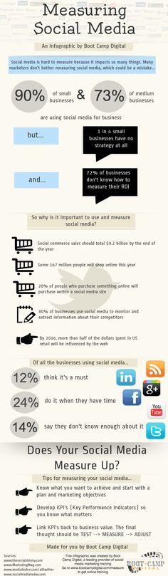 Measuring #SocialMedia
