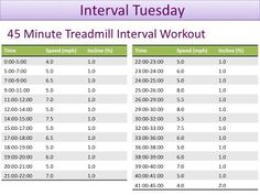 45 Minute Treadmill Interval Workout