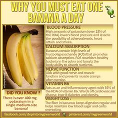 There is over 400 mg potassium in a single medium-size banana!