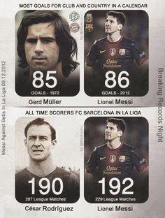 Lionel Messi, the best #legend #soccer
