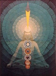 lights, crystals, kundalini yoga, yoga teacher training, evolv cell, dna, meditation, chakra, design