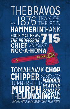 Atlanta Braves Poster!